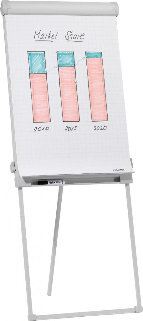 Flipchart tabla FC43 standard Franken