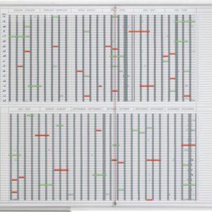 Godišnja planer tabla S-JPC 1235, 90x120, 6+6 meseci (x35 pozicija) Franken
